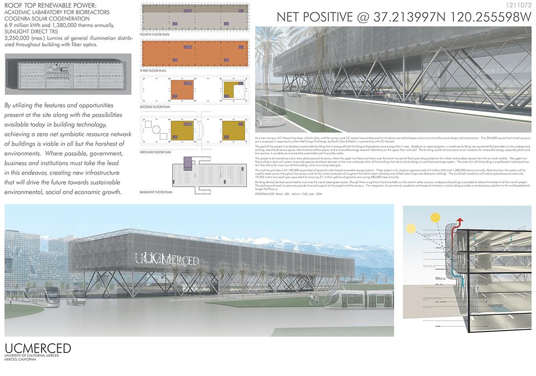 TBE Architecture – Merced CA